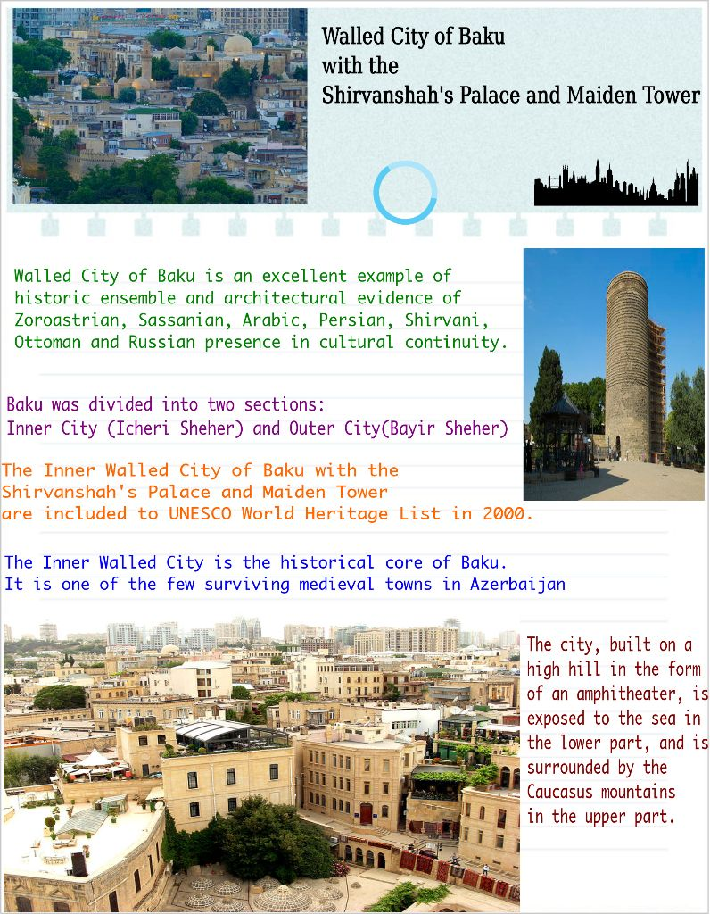 Walled City of Baku