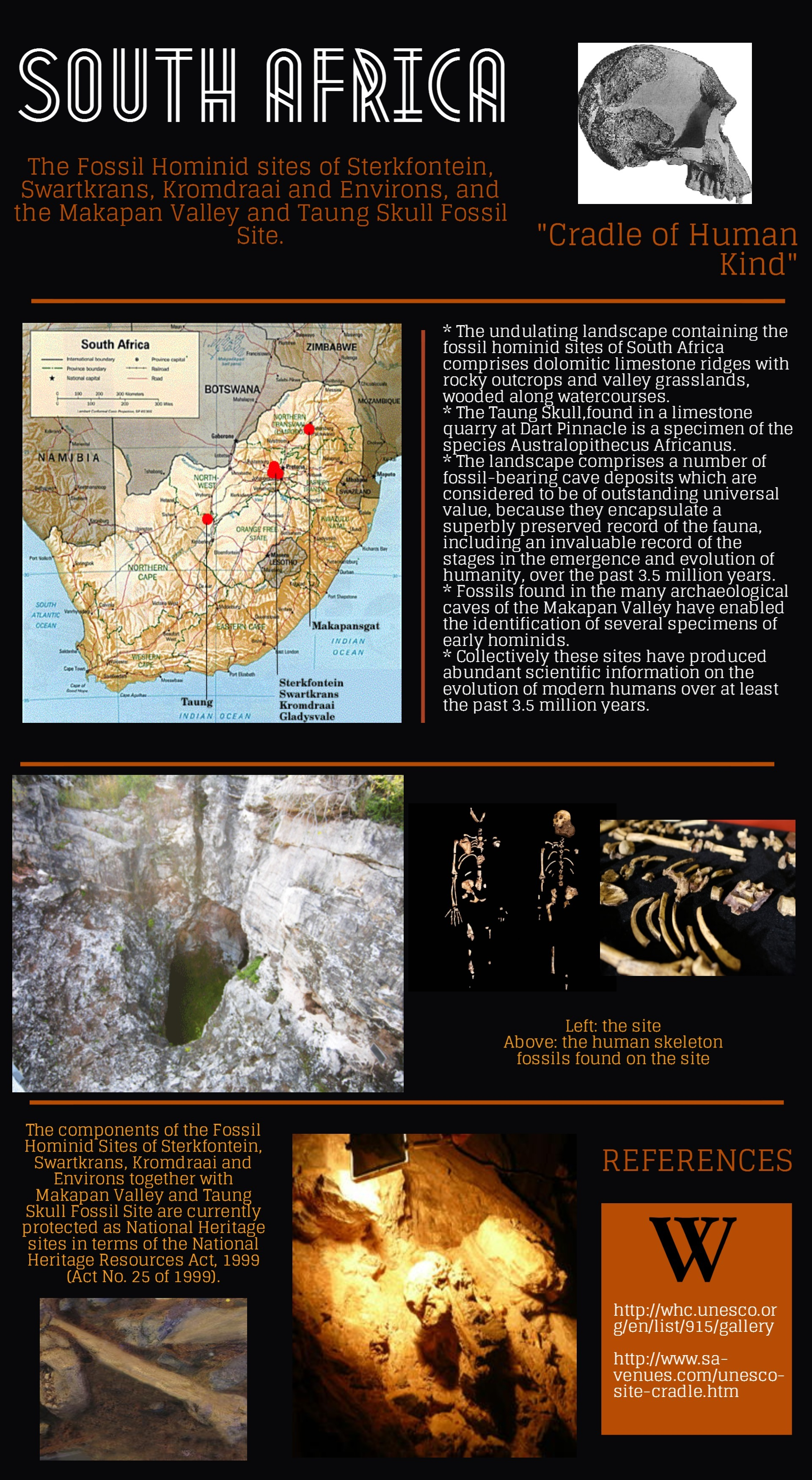 Fossil Hominid sites of South Africa