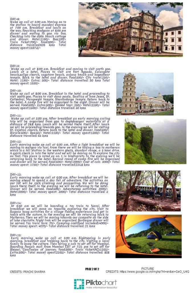 tour itenary part 2 Copy