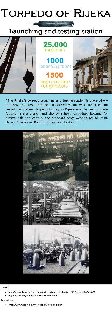 Torpedo Infographic