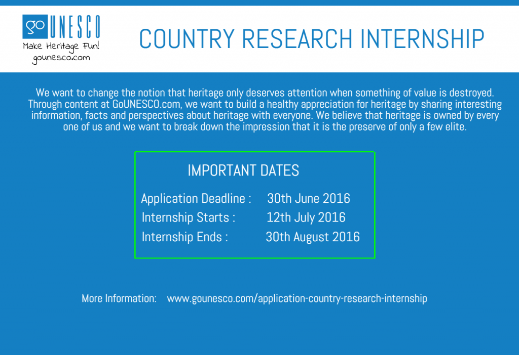 country-Research-internship