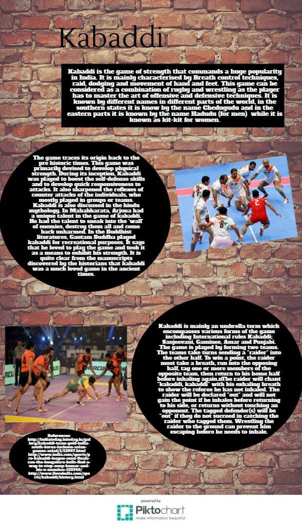 Info-Graphic Kabaddi